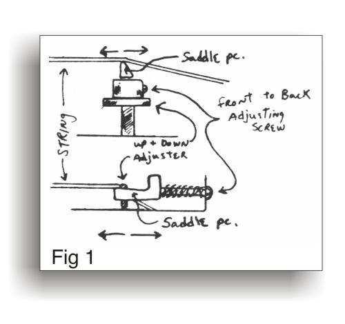 the electric bridge chicago luthiers workshop. Black Bedroom Furniture Sets. Home Design Ideas